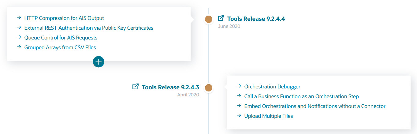 Timeline of Orchestrator Enhancements