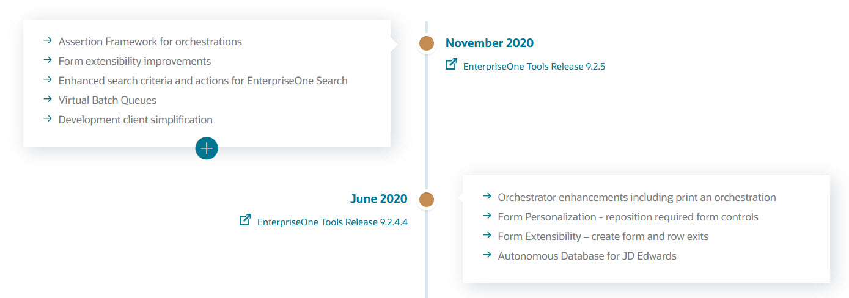 EnterpriseOne 9.2.5